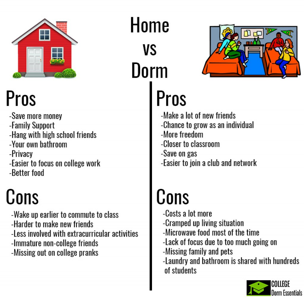 pros and cons of working at home essay What are the pros and cons of working at home vs going to work what are the pros and cons of working in hotels what are the pros and cons of giving 100% work from.