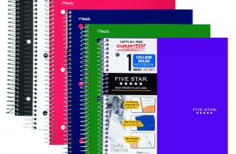 Five Star Notebook Review